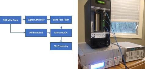 precision-receivers-demo-1